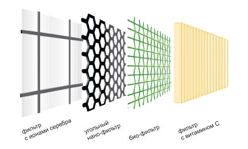 нано фильтр
